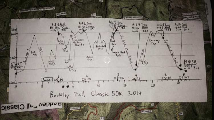 A bit of taste of the Barkley's light version - next fall. [Photo from Nick Yeates account of the race on Ultrarunning.com]